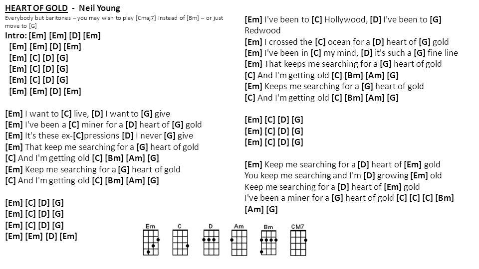 HEART OF GOLD - Neil Young Intro: [Em] [Em] [D] [Em]